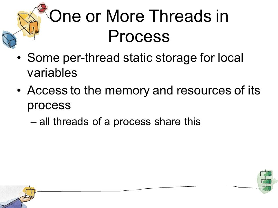 Thread Implementation – LWP Each LWP offers a virtual CPU LWPs are created by system calls They all run the scheduler, to schedule a thread Thread table is kept in user space Thread table is shard by all LWPs LWPs switch context between threads