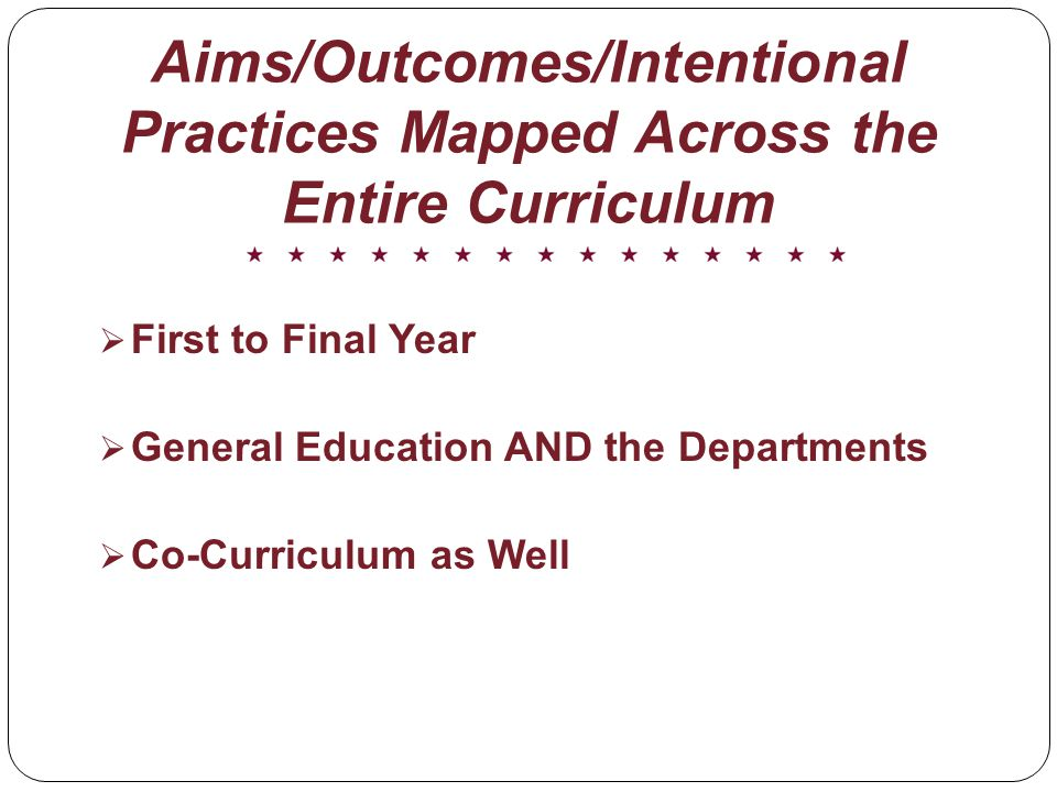 Aims/Outcomes/Intentional Practices Mapped Across the Entire Curriculum First to Final Year General Education AND the Departments Co-Curriculum as Well