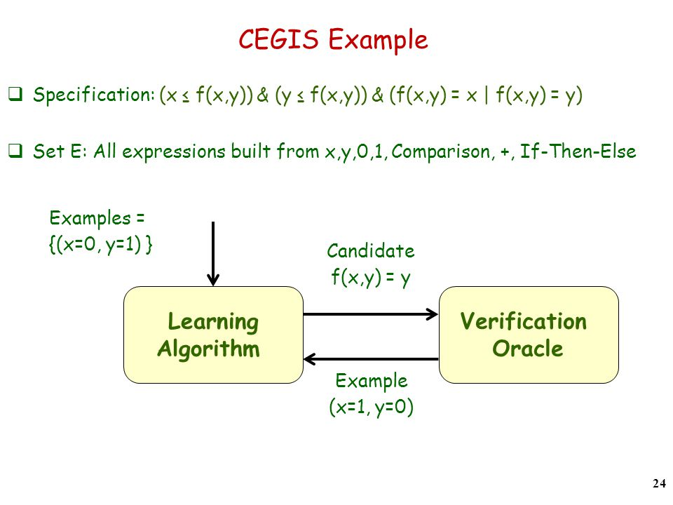CEGIS Example Specification: (x f(x,y)) & (y f(x,y)) & (f(x,y) = x | f(x,y) = y) Set E: All expressions built from x,y,0,1, Comparison, +, If-Then-Else 24 Learning Algorithm Verification Oracle Examples = {(x=0, y=1) } Candidate f(x,y) = y Example (x=1, y=0)