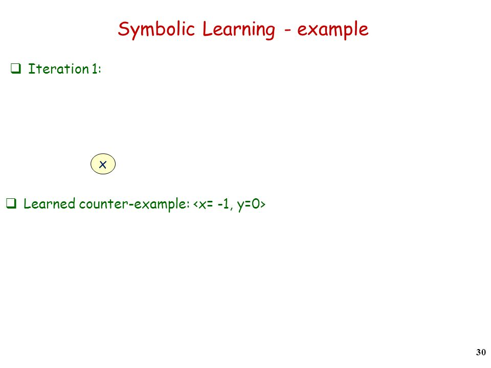 Symbolic Learning - example Iteration 1: 30 Learned counter-example: x