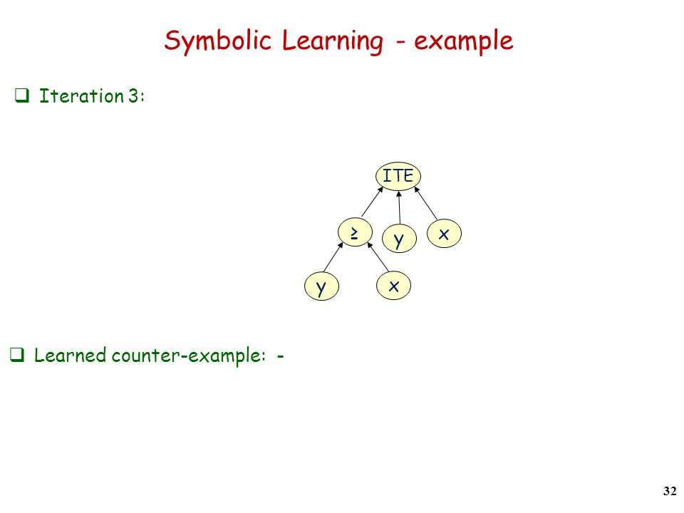 Symbolic Learning - example Iteration 3: 32 Learned counter-example: - x ITE y x y