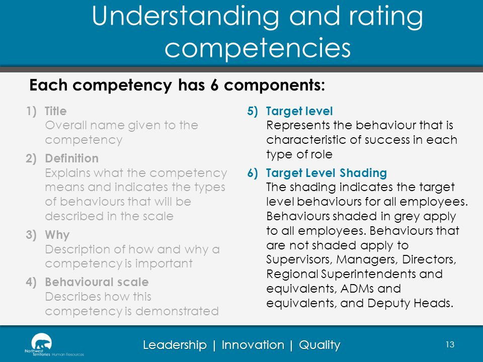 Leadership | Innovation | Quality Understanding and rating competencies 1)Title Overall name given to the competency 2)Definition Explains what the competency means and indicates the types of behaviours that will be described in the scale 3)Why Description of how and why a competency is important 4)Behavioural scale Describes how this competency is demonstrated 5)Target level Represents the behaviour that is characteristic of success in each type of role 6)Target Level Shading The shading indicates the target level behaviours for all employees.