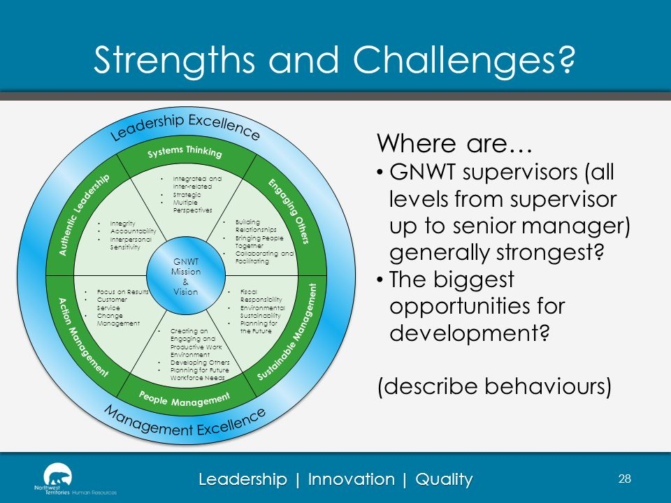 Leadership | Innovation | Quality Strengths and Challenges.