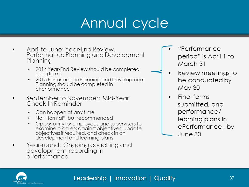 Leadership | Innovation | Quality Annual cycle April to June: Year-End Review, Performance Planning and Development Planning 2014 Year-End Review shou