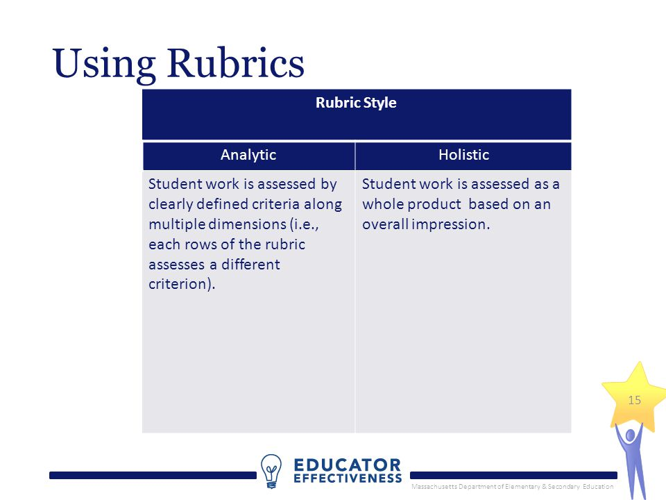 Massachusetts Department of Elementary & Secondary Education 15 Rubric Style AnalyticHolistic Student work is assessed by clearly defined criteria alo