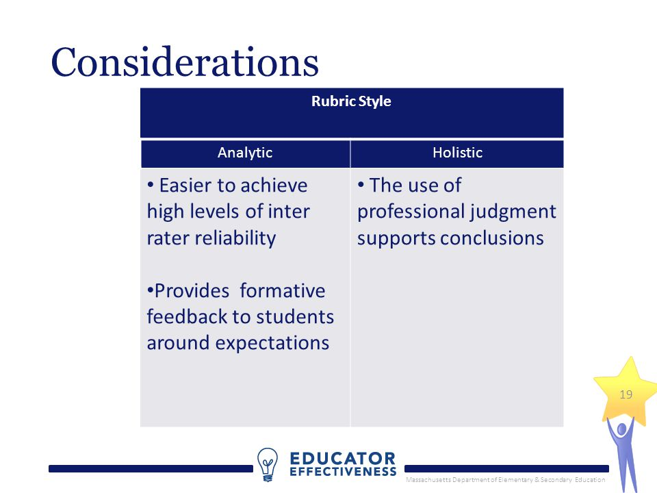 Massachusetts Department of Elementary & Secondary Education 19 Rubric Style AnalyticHolistic Easier to achieve high levels of inter rater reliability