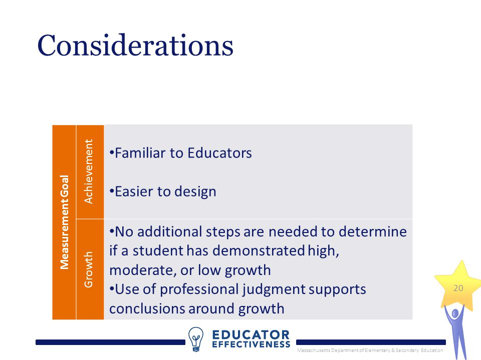 Massachusetts Department of Elementary & Secondary Education 20 Measurement Goal Achievement Familiar to Educators Easier to design Growth No additional steps are needed to determine if a student has demonstrated high, moderate, or low growth Use of professional judgment supports conclusions around growth Considerations