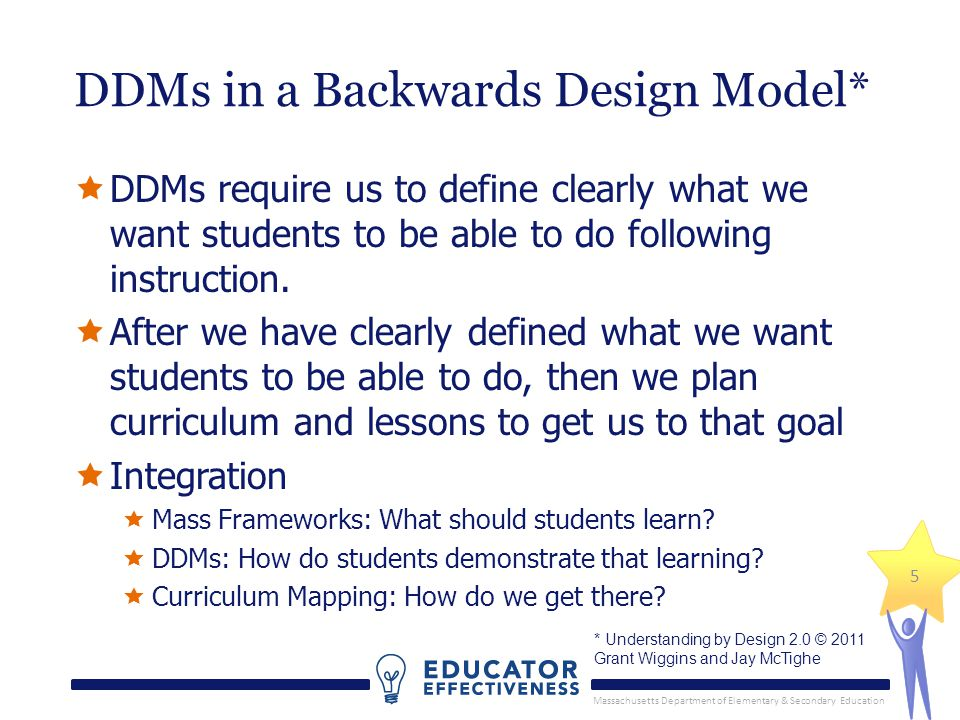 Massachusetts Department of Elementary & Secondary Education 5 DDMs in a Backwards Design Model* DDMs require us to define clearly what we want studen