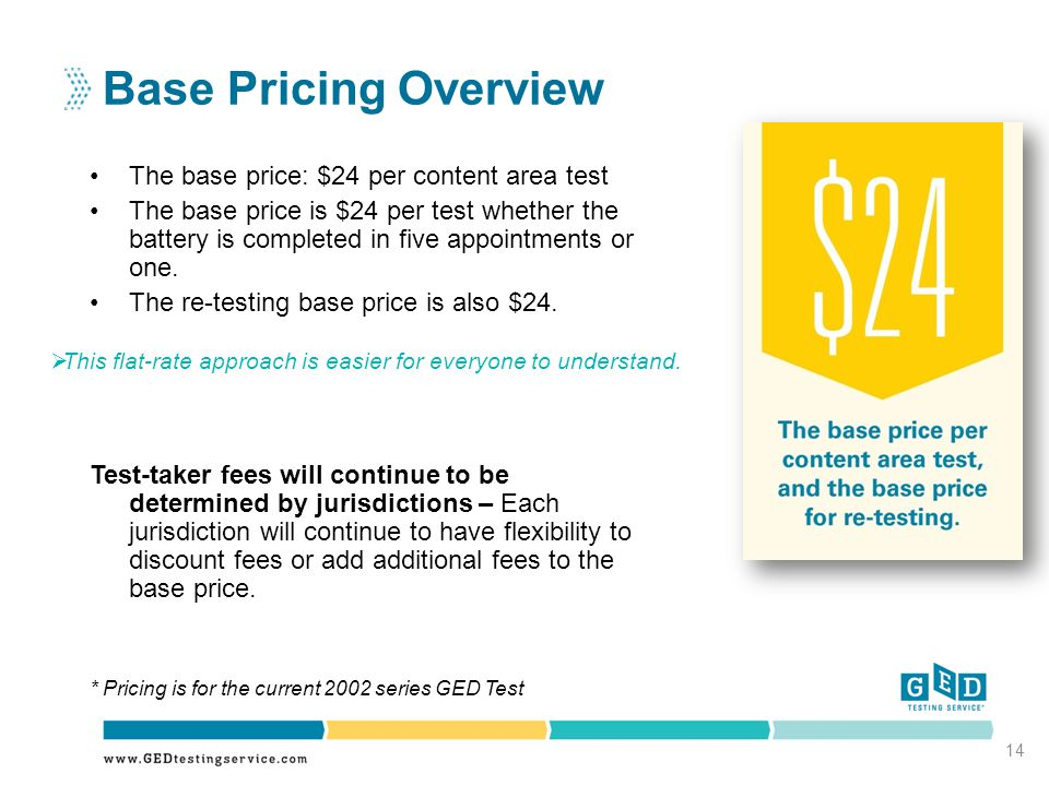 Base Pricing Overview The base price: $24 per content area test The base price is $24 per test whether the battery is completed in five appointments or one.