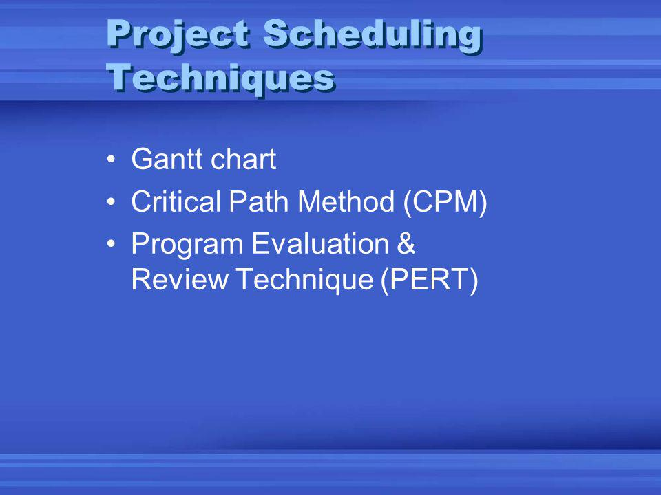 Project Scheduling Techniques Gantt chart Critical Path Method (CPM) Program Evaluation & Review Technique (PERT)