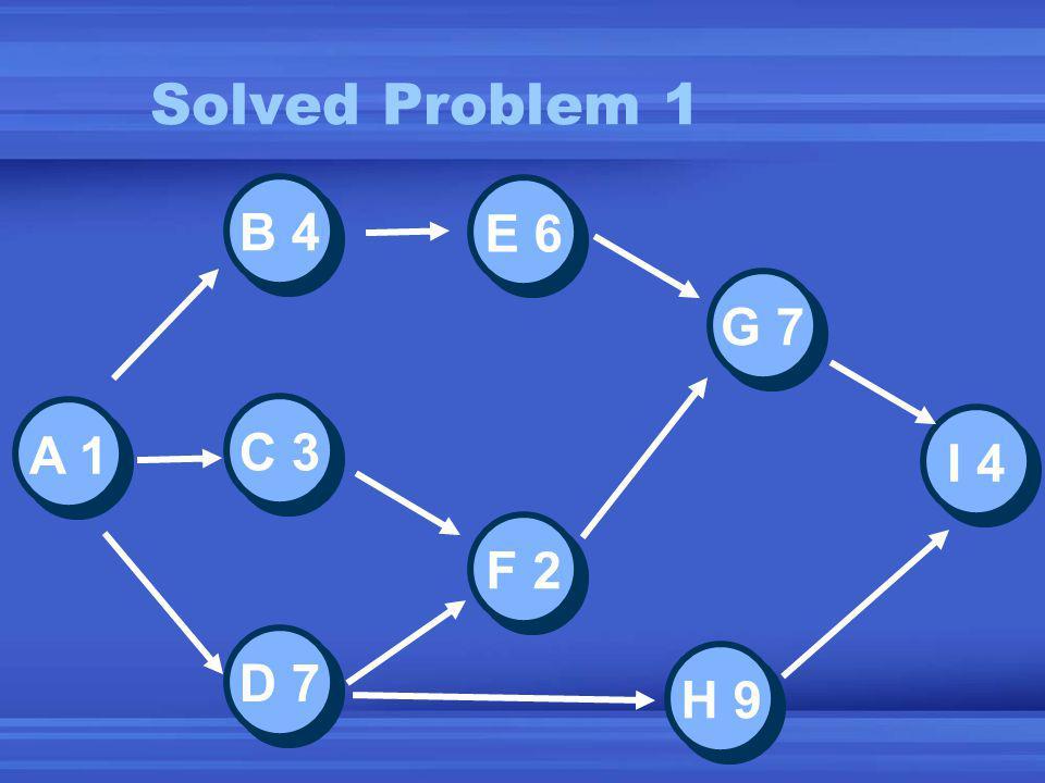 Solved Problem 1 A 1 B 4 C 3 D 7 E 6 F 2 H 9 I 4 G 7