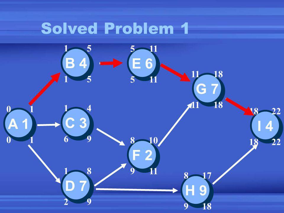 Solved Problem 1 A 1 0101 0101 B 4 1515 1515 C 3 6969 1414 D 7 2929 1818 E 6 511 F 2 911 810 H 9 918 817 I 4 1822 G 7 1118