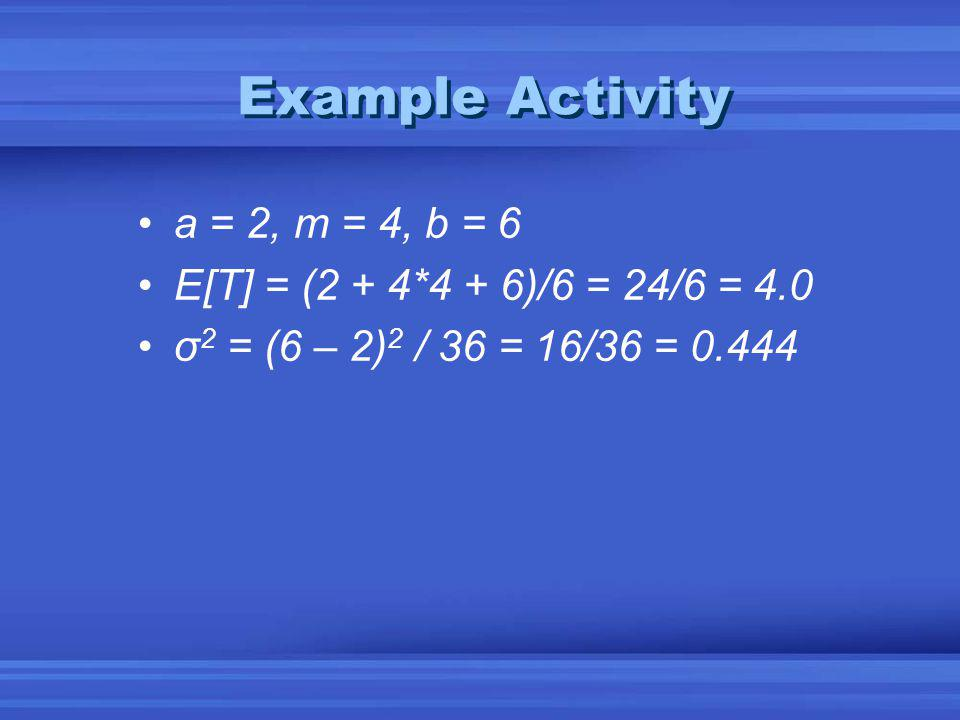 Example Activity a = 2, m = 4, b = 6 E[T] = (2 + 4*4 + 6)/6 = 24/6 = 4.0 σ 2 = (6 – 2) 2 / 36 = 16/36 = 0.444