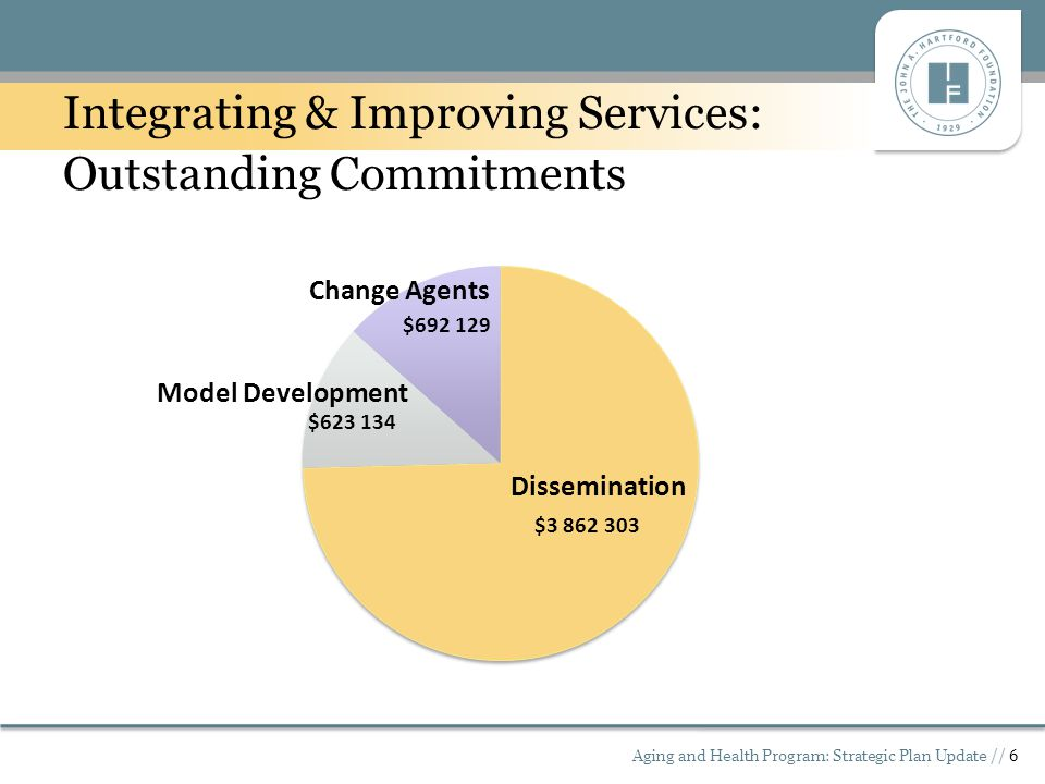 Aging and Health Program: Strategic Plan Update // 6 Integrating & Improving Services: Outstanding Commitments