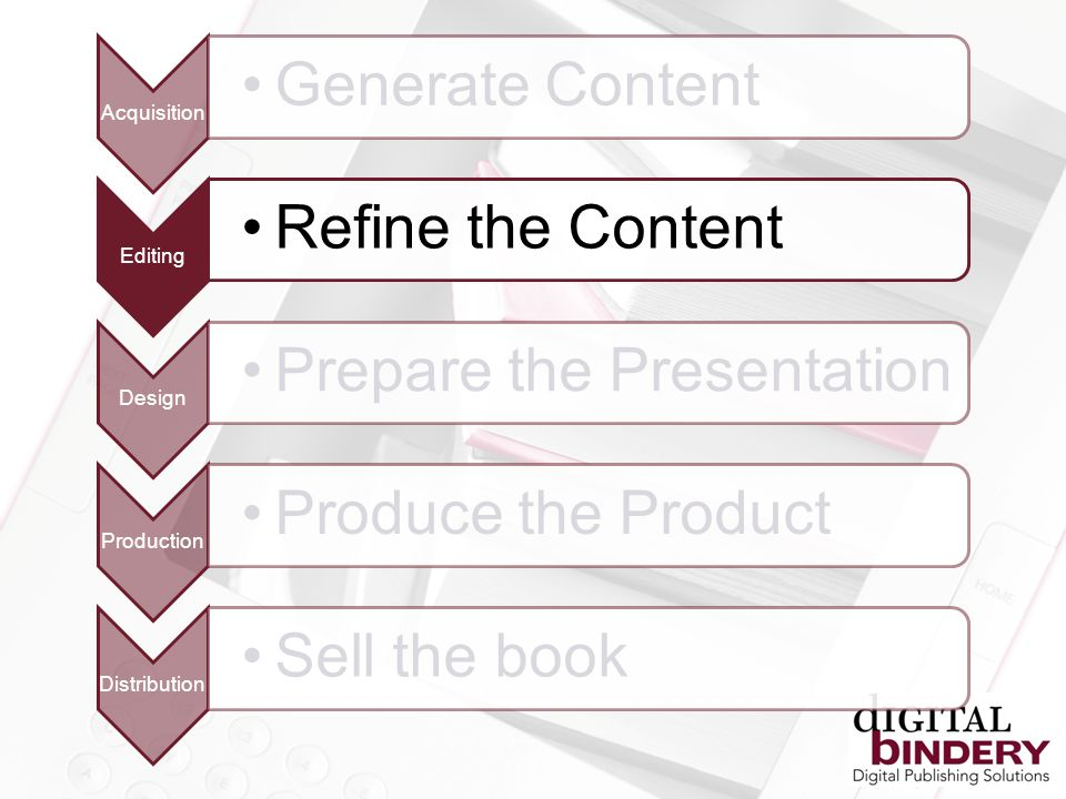 Acquisition Generate Content Editing Refine the Content Design Prepare the Presentation Production Produce the Product Distribution Sell the book