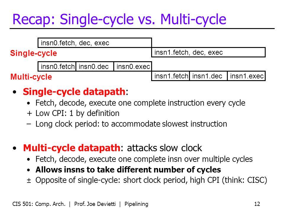 CIS 501: Comp. Arch. | Prof. Joe Devietti | Pipelining12 Recap: Single-cycle vs.