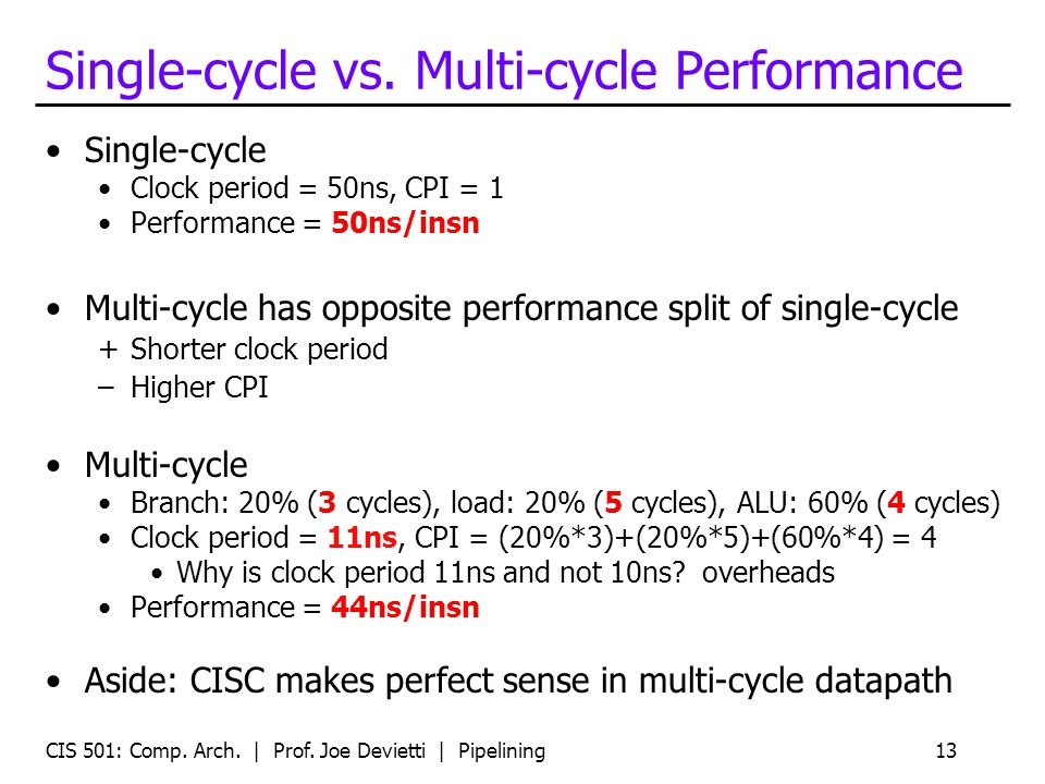 CIS 501: Comp. Arch. | Prof. Joe Devietti | Pipelining13 Single-cycle vs. Multi-cycle Performance Single-cycle Clock period = 50ns, CPI = 1 Performanc