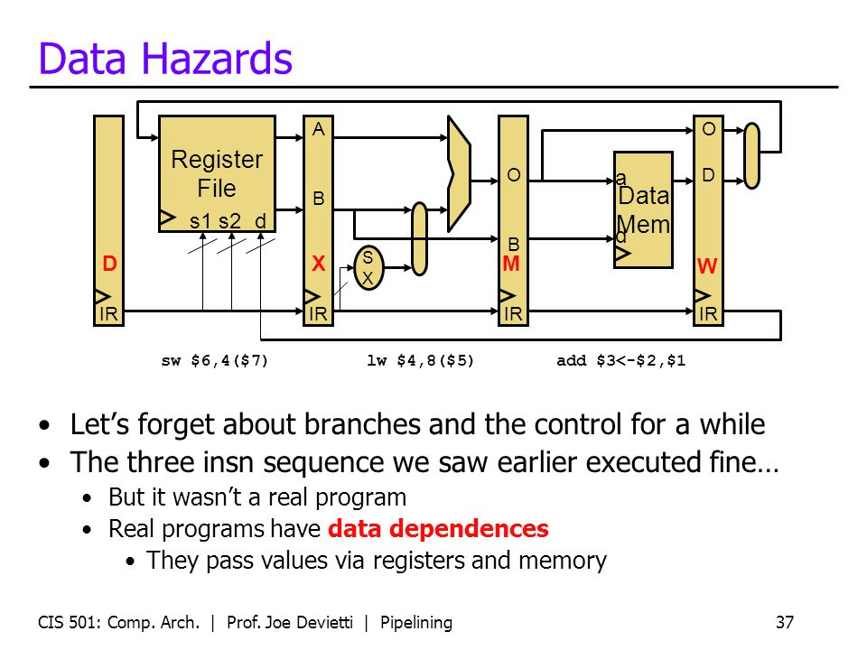 CIS 501: Comp. Arch. | Prof. Joe Devietti | Pipelining37 Data Hazards Lets forget about branches and the control for a while The three insn sequence w