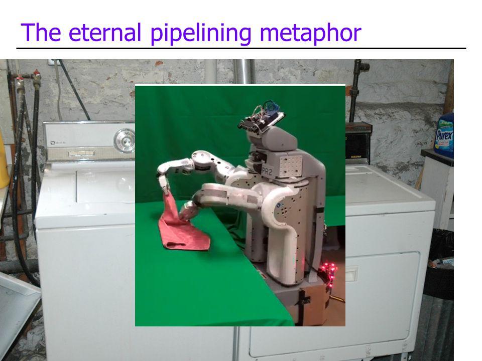 The eternal pipelining metaphor CIS 501: Comp. Arch. | Prof. Joe Devietti | Pipelining4