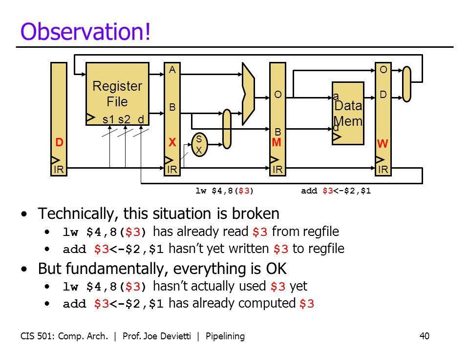 CIS 501: Comp. Arch. | Prof. Joe Devietti | Pipelining40 Observation.