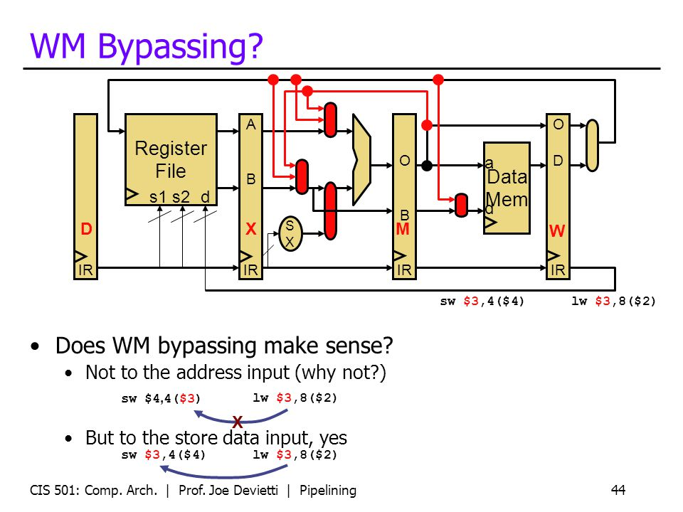 CIS 501: Comp. Arch. | Prof. Joe Devietti | Pipelining44 WM Bypassing? Does WM bypassing make sense? Not to the address input (why not?) But to the st