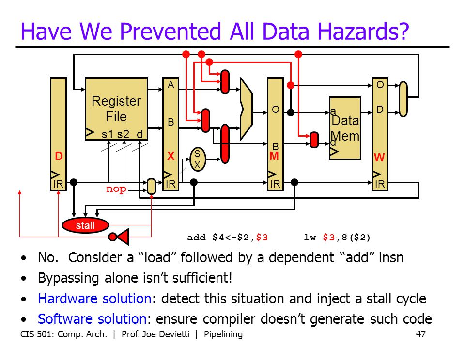 CIS 501: Comp. Arch. | Prof. Joe Devietti | Pipelining47 Have We Prevented All Data Hazards.