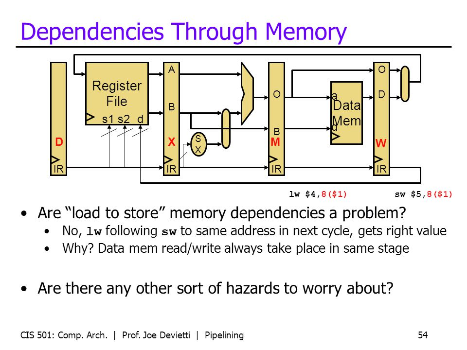 CIS 501: Comp. Arch. | Prof. Joe Devietti | Pipelining54 Dependencies Through Memory Are load to store memory dependencies a problem? No, lw following
