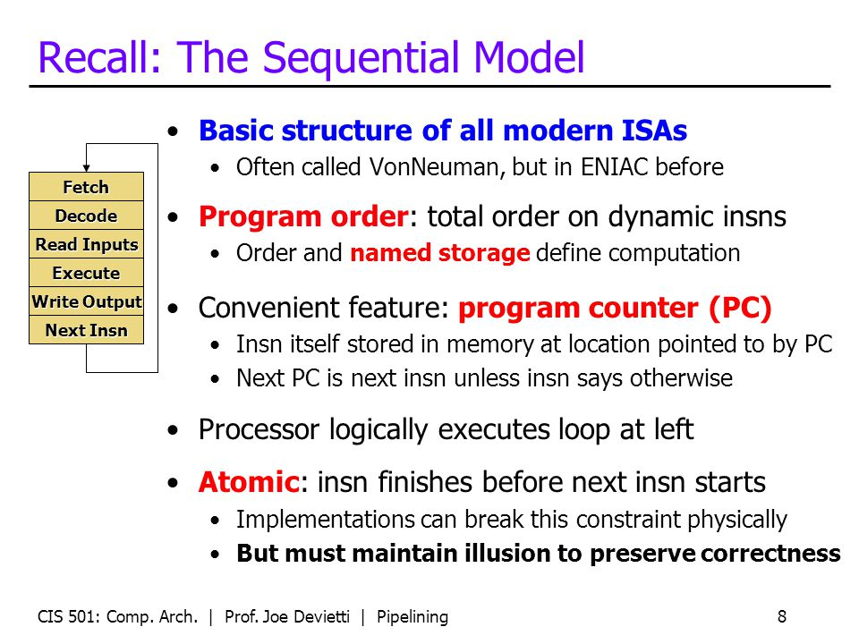 8 Recall: The Sequential Model Basic structure of all modern ISAs Often called VonNeuman, but in ENIAC before Program order: total order on dynamic in