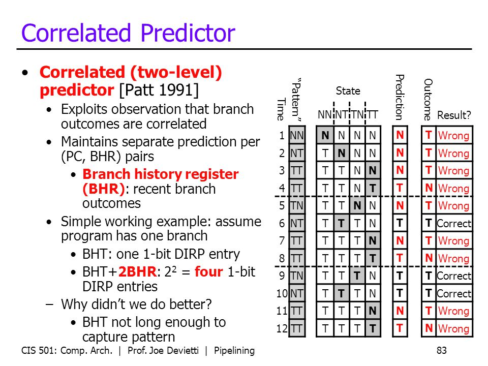 CIS 501: Comp. Arch. | Prof. Joe Devietti | Pipelining83 Correlated Predictor Correlated (two-level) predictor [Patt 1991] Exploits observation that b