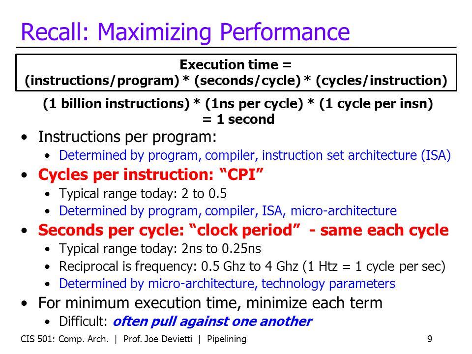CIS 501: Comp.Arch. | Prof.