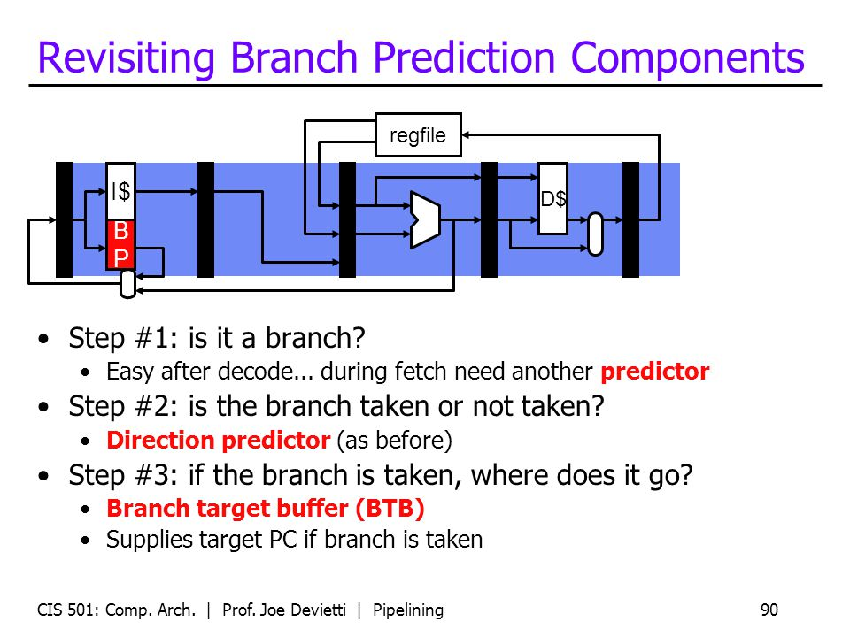 CIS 501: Comp. Arch. | Prof. Joe Devietti | Pipelining90 Revisiting Branch Prediction Components Step #1: is it a branch? Easy after decode... during