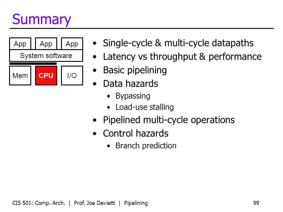 CIS 501: Comp. Arch. | Prof.