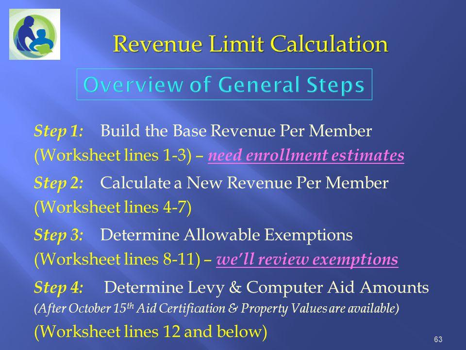 Step 1: Build the Base Revenue Per Member (Worksheet lines 1-3) – need enrollment estimates Step 2: Calculate a New Revenue Per Member (Worksheet line