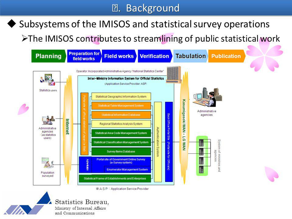 Statistics Bureau, Ministry of Internal Affairs and Communications Subsystems of the IMISOS and statistical survey operations The IMISOS contributes to streamlining of public statistical work.