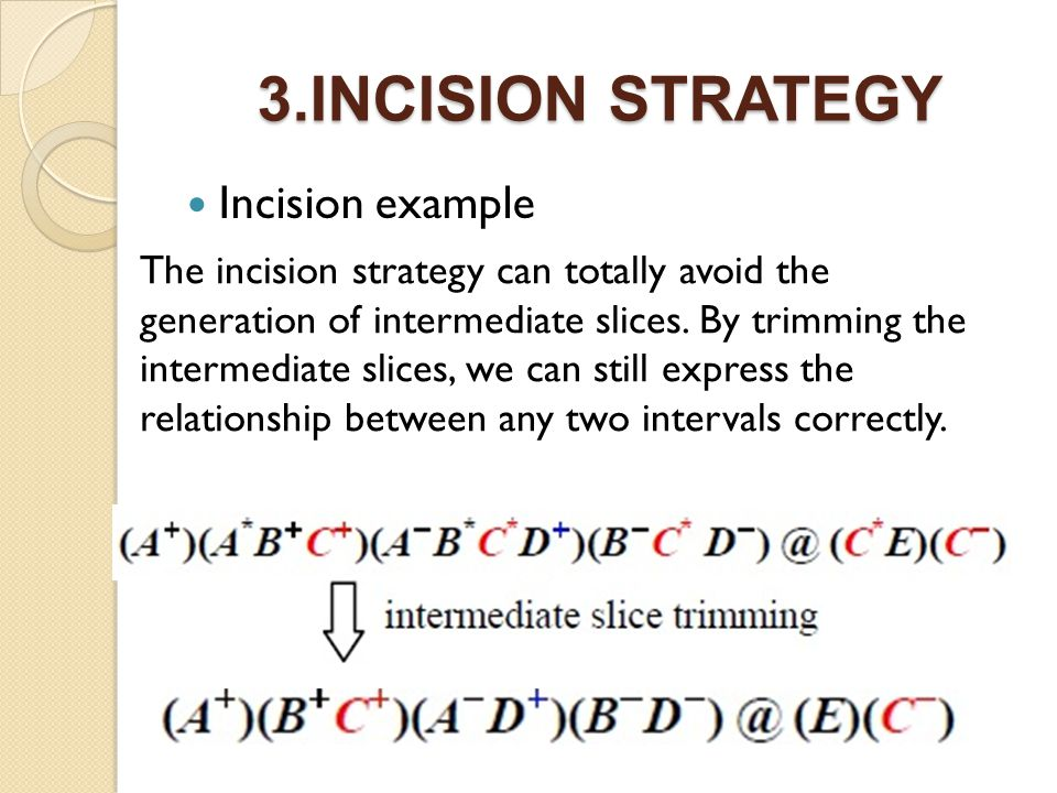 3.INCISION STRATEGY Incision example The incision strategy can totally avoid the generation of intermediate slices.