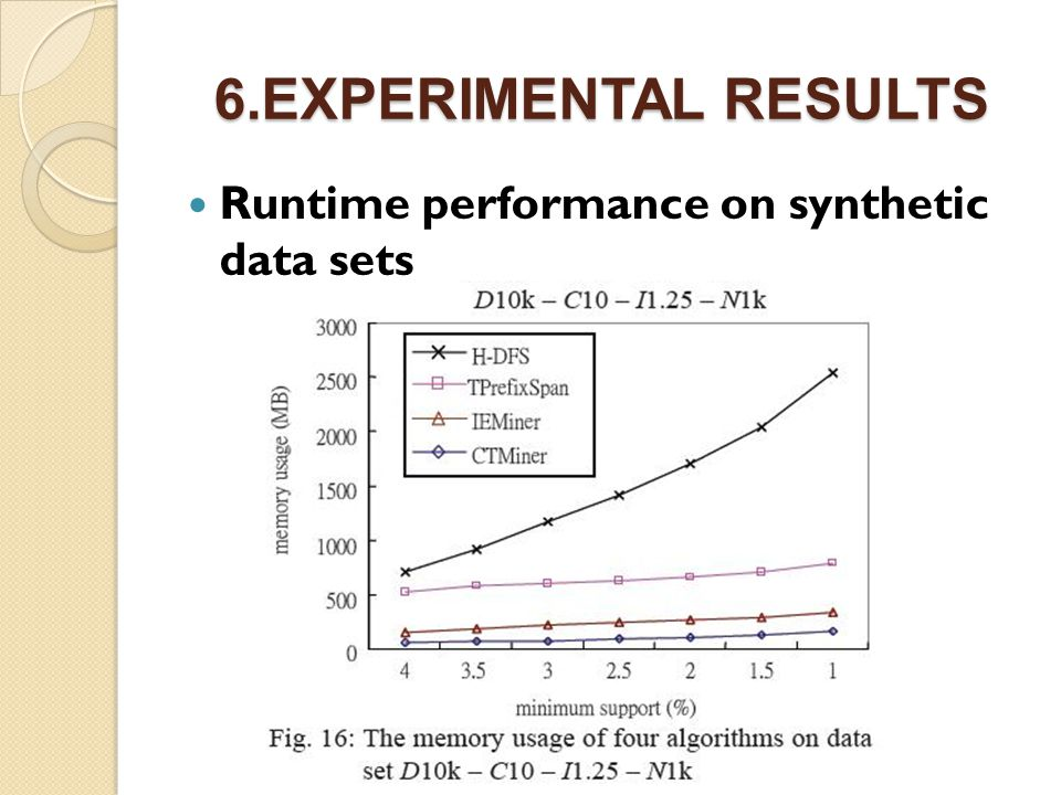 6.EXPERIMENTAL RESULTS Runtime performance on synthetic data sets