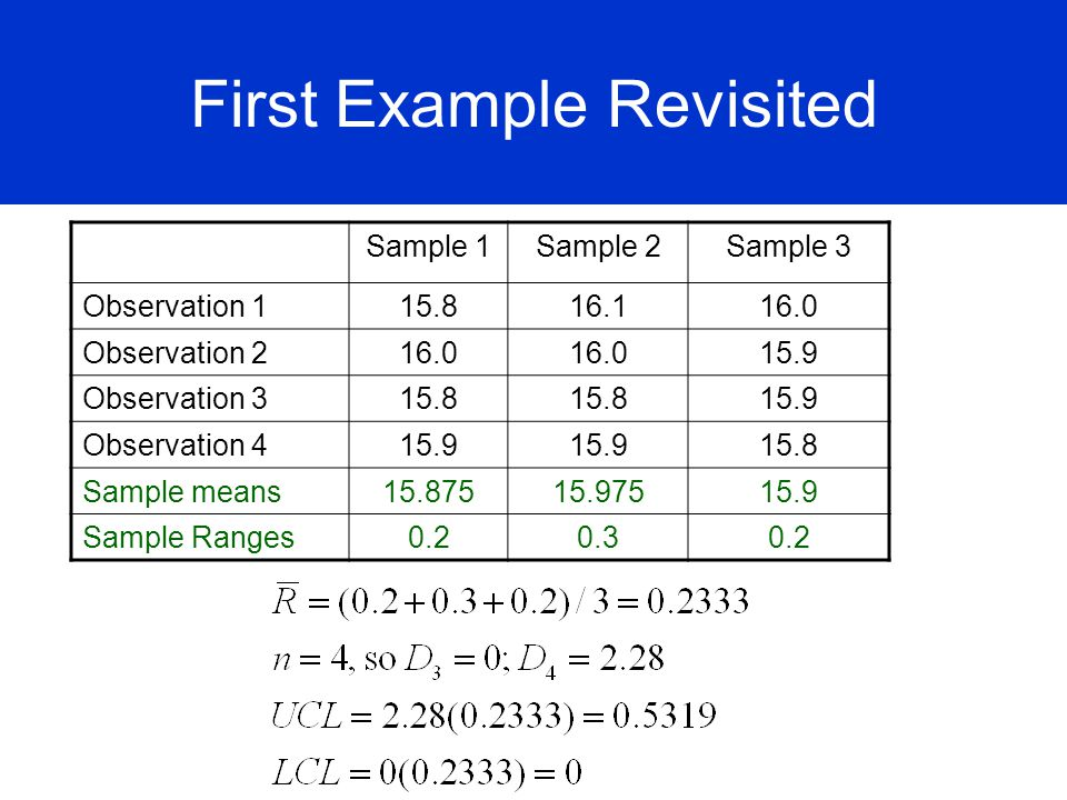 First Example Revisited Sample 1Sample 2Sample 3 Observation 115.816.116.0 Observation 216.0 15.9 Observation 315.8 15.9 Observation 415.9 15.8 Sample