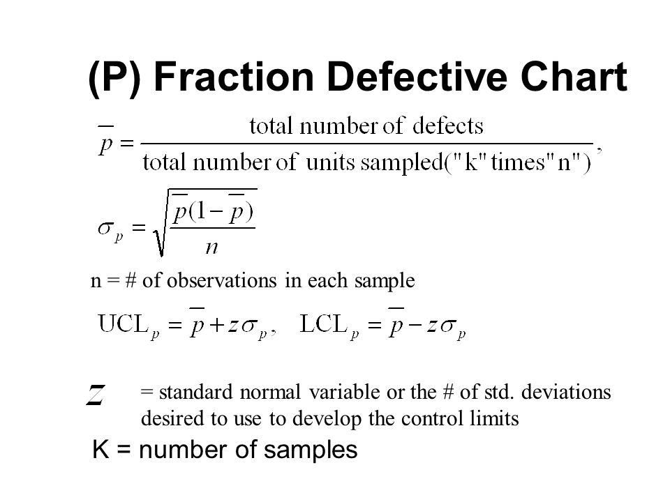 (P) Fraction Defective Chart n = # of observations in each sample = standard normal variable or the # of std. deviations desired to use to develop the