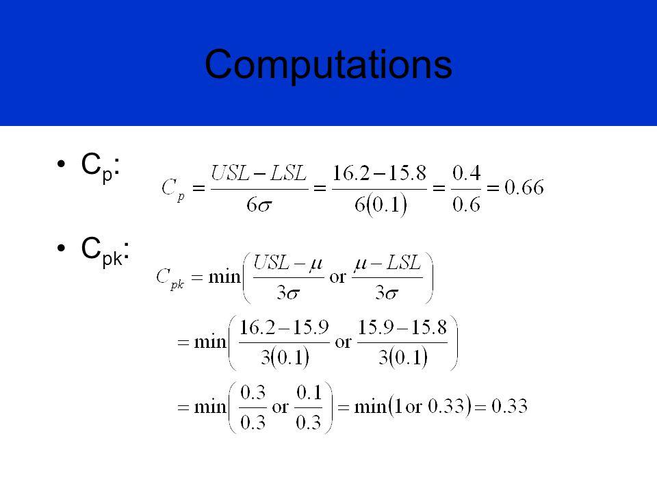 Computations C p : C pk :