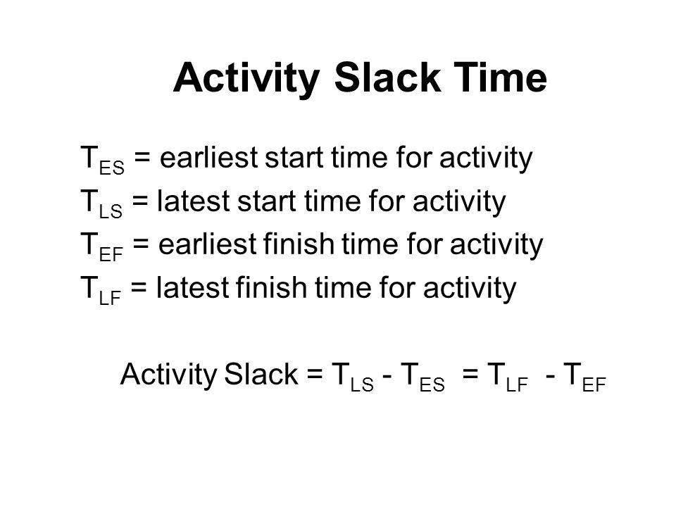 Activity Slack Time T ES = earliest start time for activity T LS = latest start time for activity T EF = earliest finish time for activity T LF = late