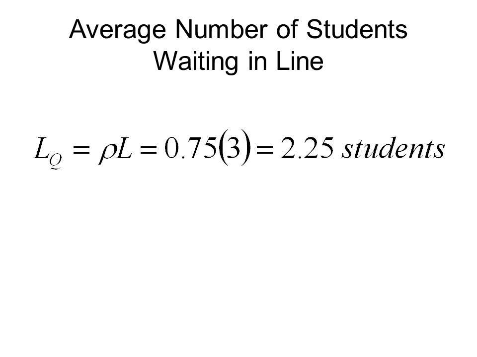 Average Number of Students Waiting in Line