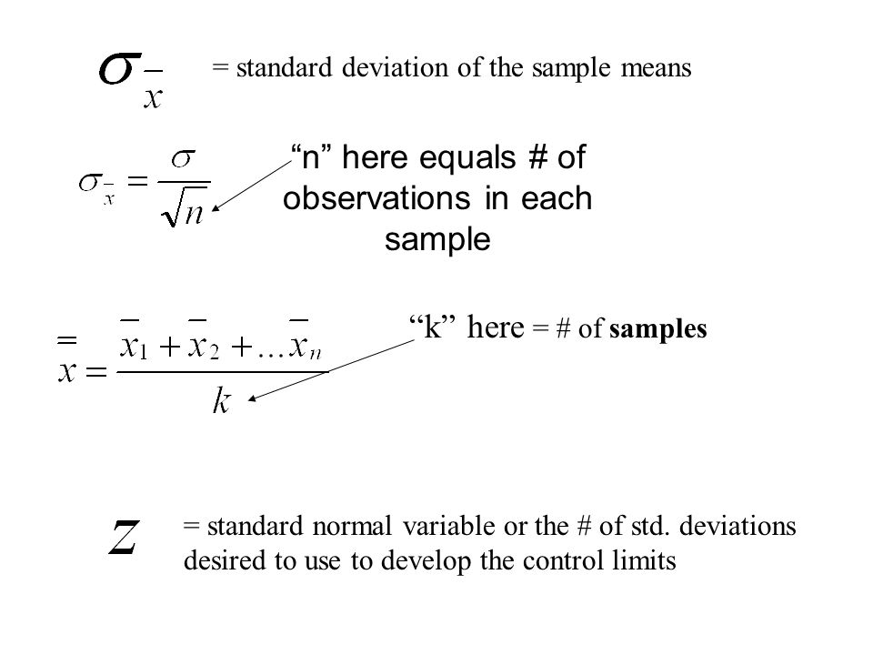 = standard deviation of the sample means = standard normal variable or the # of std. deviations desired to use to develop the control limits n here eq