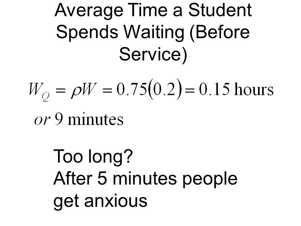 Average Time a Student Spends Waiting (Before Service) Too long? After 5 minutes people get anxious