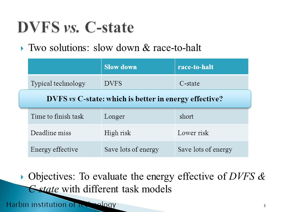 Harbin institution of technology Two solutions: slow down & race-to-halt Objectives: To evaluate the energy effective of DVFS & C-state with different task models 8 Slow downrace-to-halt Typical technologyDVFS C-state Runtime powerDynamic & lowHigher Time to finish taskLonger short Deadline missHigh riskLower risk Energy effectiveSave lots of energy DVFS vs C-state: which is better in energy effective