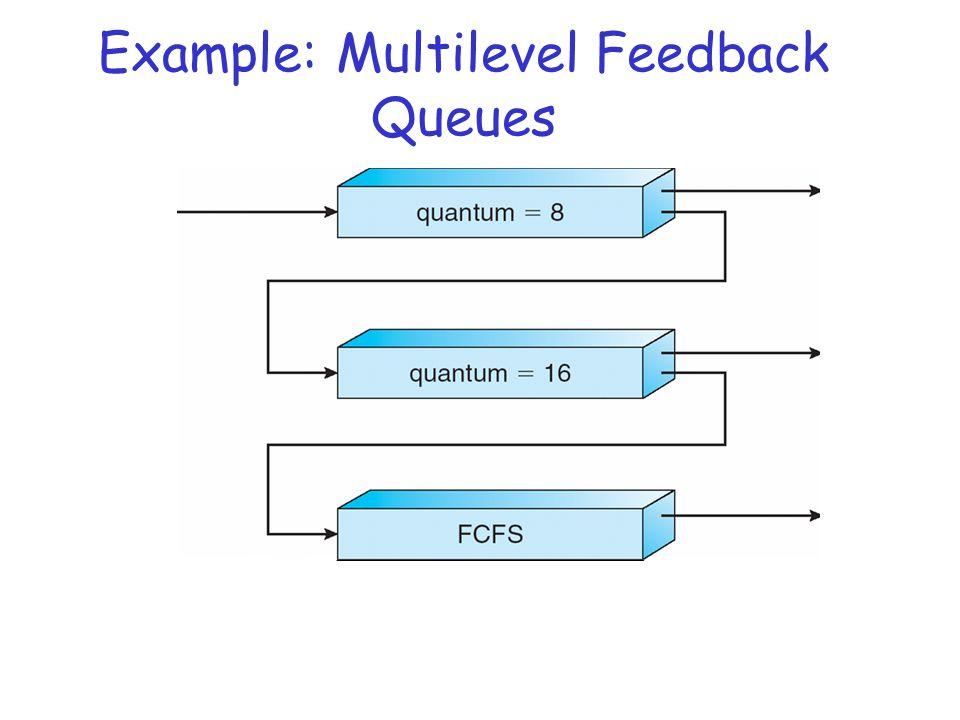 Example: Multilevel Feedback Queues