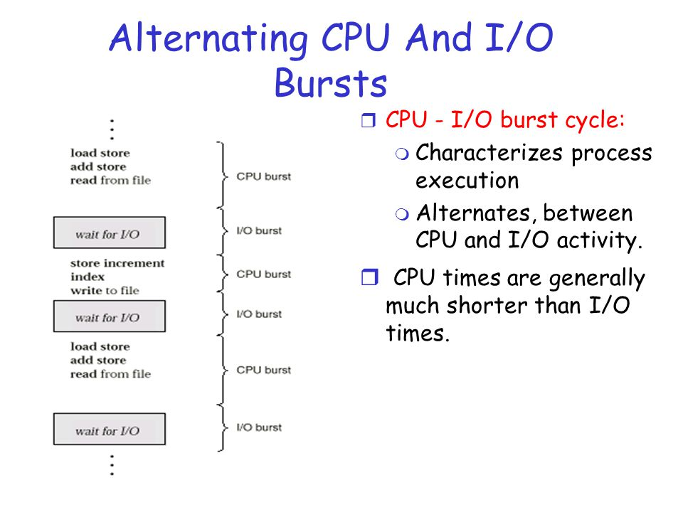 Alternating CPU And I/O Bursts r CPU - I/O burst cycle: m Characterizes process execution m Alternates, between CPU and I/O activity. r CPU times are