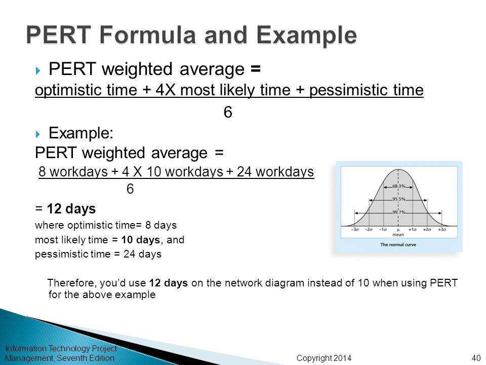 Copyright 2014 Information Technology Project Management, Seventh Edition PERT weighted average = optimistic time + 4X most likely time + pessimistic