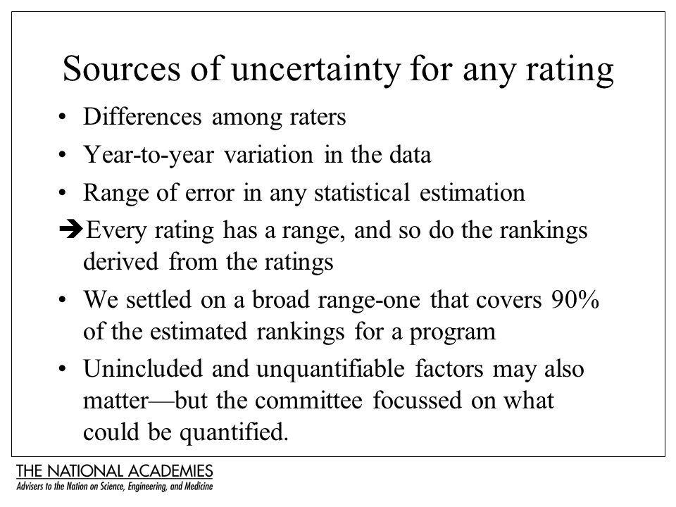 Sources of uncertainty for any rating Differences among raters Year-to-year variation in the data Range of error in any statistical estimation Every r