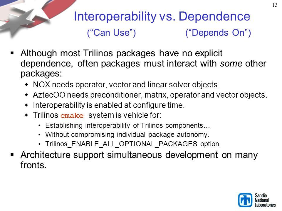 Trilinos Package Summary ObjectivePackage(s) Discretizations Meshing & DiscretizationsSTKMesh, Intrepid, Pamgen, Sundance, ITAPS, Mesquite Time Integr