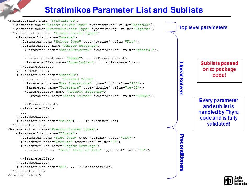 Introducing Stratimikos Stratimikos created Greek words